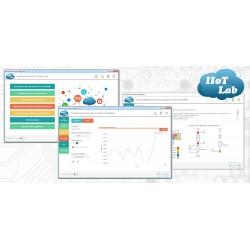 Industrial IoT Lab. Basic Version